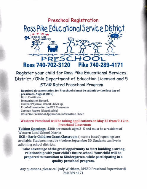 Pre-school Registration